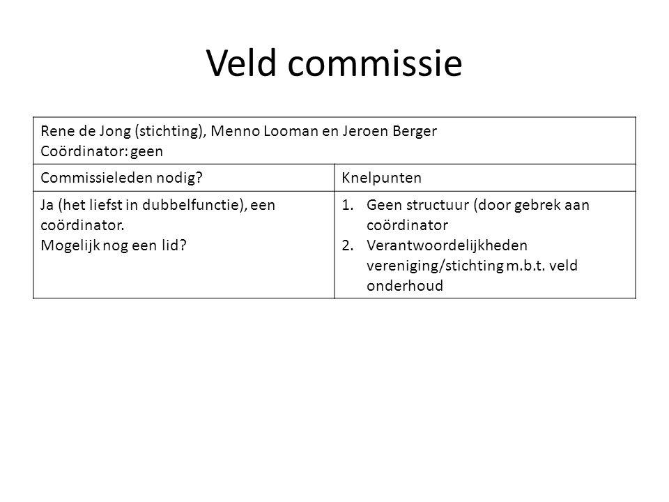 Veld commissie Rene de Jong (stichting), Menno Looman en Jeroen Berger Coördinator: geen Commissieleden nodig?Knelpunten Ja (het liefst in dubbelfunct