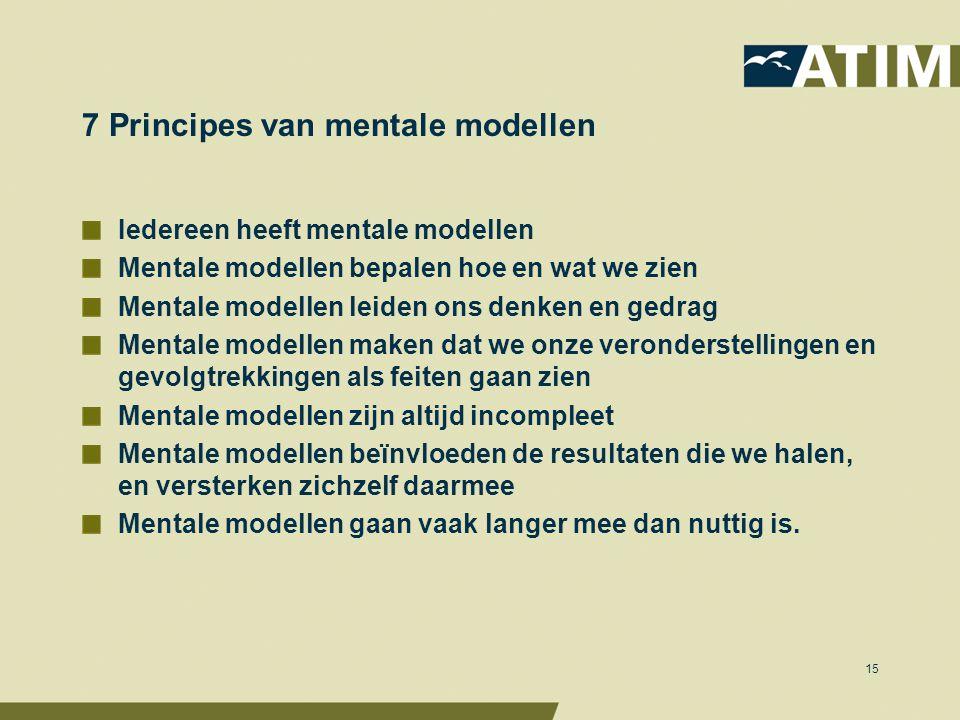 7 Principes van mentale modellen Iedereen heeft mentale modellen Mentale modellen bepalen hoe en wat we zien Mentale modellen leiden ons denken en gedrag Mentale modellen maken dat we onze veronderstellingen en gevolgtrekkingen als feiten gaan zien Mentale modellen zijn altijd incompleet Mentale modellen beïnvloeden de resultaten die we halen, en versterken zichzelf daarmee Mentale modellen gaan vaak langer mee dan nuttig is.