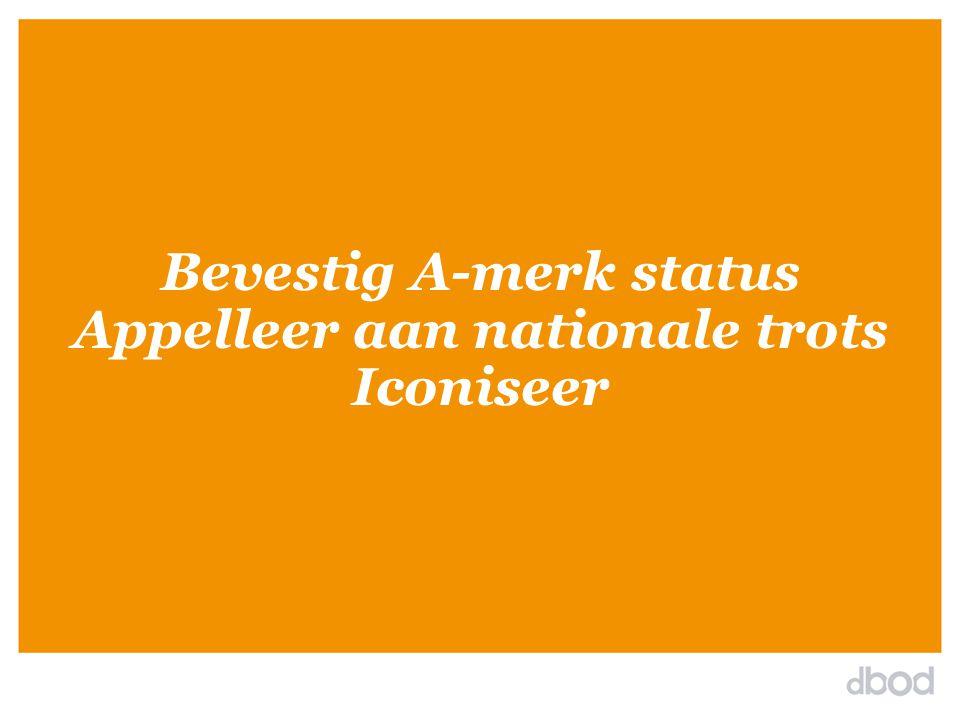 Bevestig A-merk status Appelleer aan nationale trots Iconiseer