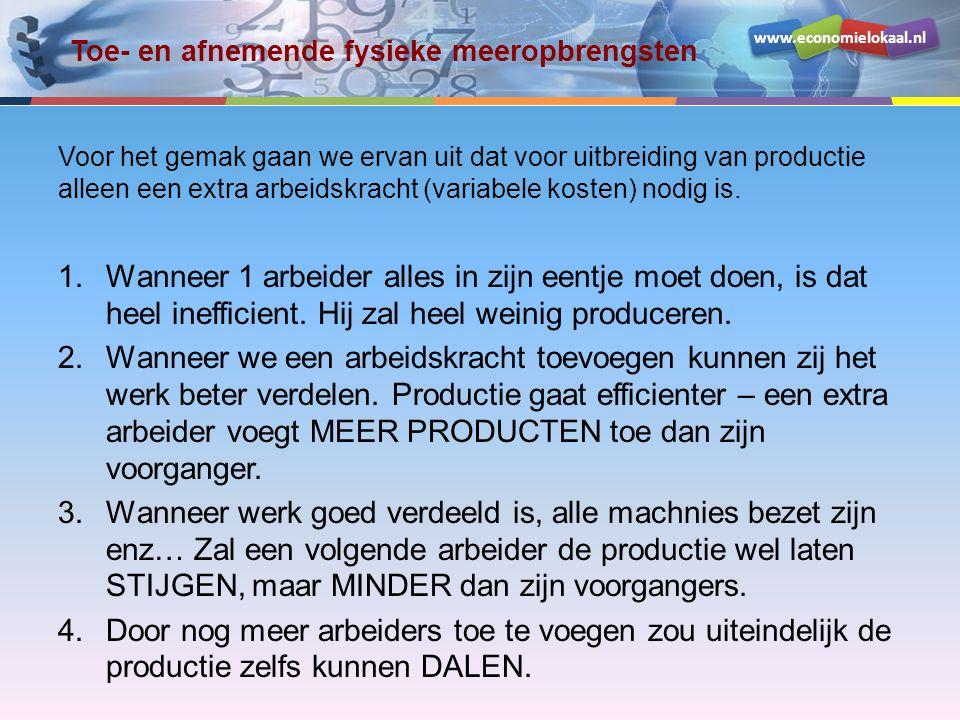 www.economielokaal.nl Toe- en afnemende fysieke meeropbrengsten Voor het gemak gaan we ervan uit dat voor uitbreiding van productie alleen een extra a