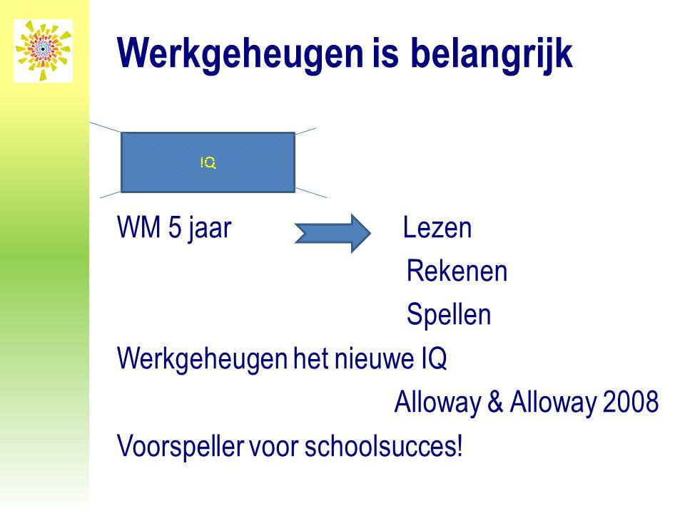 Werkgeheugen is belangrijk WM 5 jaar Lezen Rekenen Spellen Werkgeheugen het nieuwe IQ Alloway & Alloway 2008 Voorspeller voor schoolsucces! IQ
