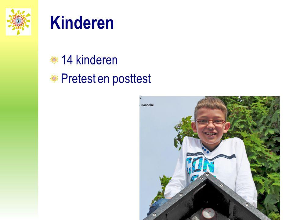 Kinderen 14 kinderen Pretest en posttest