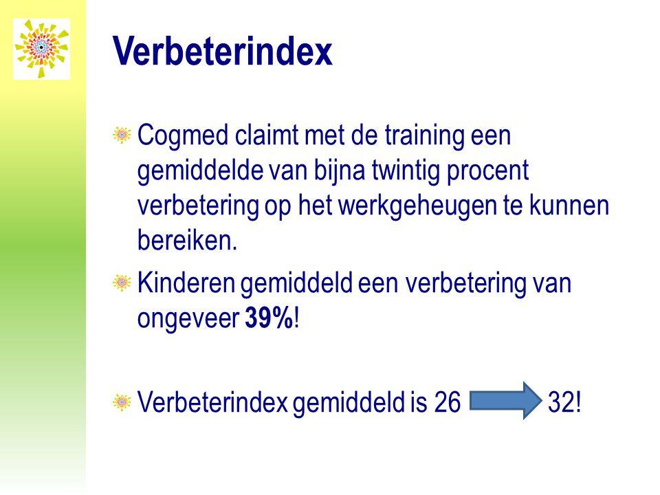Verbeterindex Cogmed claimt met de training een gemiddelde van bijna twintig procent verbetering op het werkgeheugen te kunnen bereiken. Kinderen gemi