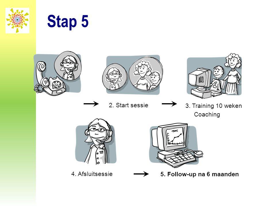 Stap 5 2. Start sessie 3. Training 10 weken Coaching 4. Afsluitsessie 5. Follow-up na 6 maanden