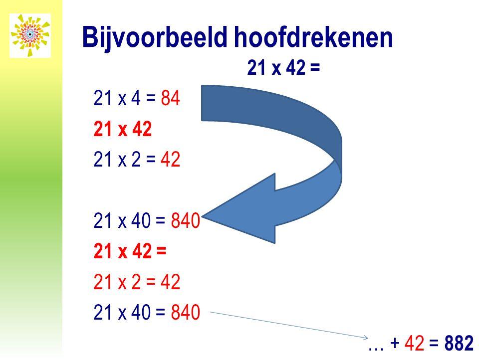 Bijvoorbeeld hoofdrekenen 21 x 42 = 21 x 4 = 84 21 x 42 21 x 2 = 42 21 x 40 = 840 21 x 42 = 21 x 2 = 42 21 x 40 = 840 … + 42 = 882