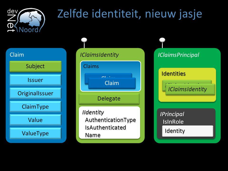 Zelfde identiteit, nieuw jasje IClaimsIdentity Delegate Claims IIdentity AuthenticationType AuthenticationType IsAuthenticated IsAuthenticated Name Na