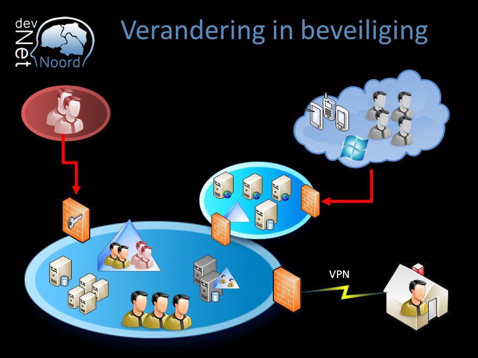 Verandering in beveiliging VPN
