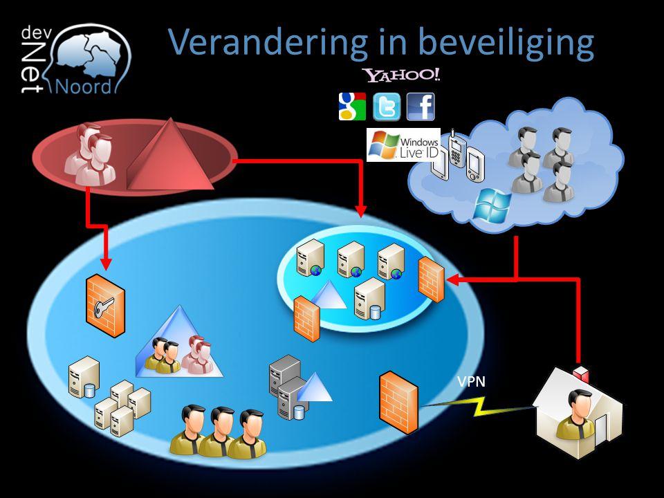 WIF = De toekomst WIF staat voor een paradigma verandering – Identiteit staat centraal, niet authenticatie – Model van WIF is protocol onafhankelijk – Federated Identity maakt meer mogelijk Cross domain, Constrained delegation/impersonation In.NET 4.5 integraal onderdeel van framework – Elk Identity object erft van ClaimsIdentity ASP.NET ondersteunt standaard IdPs – OAuth, OpenID, Facebook