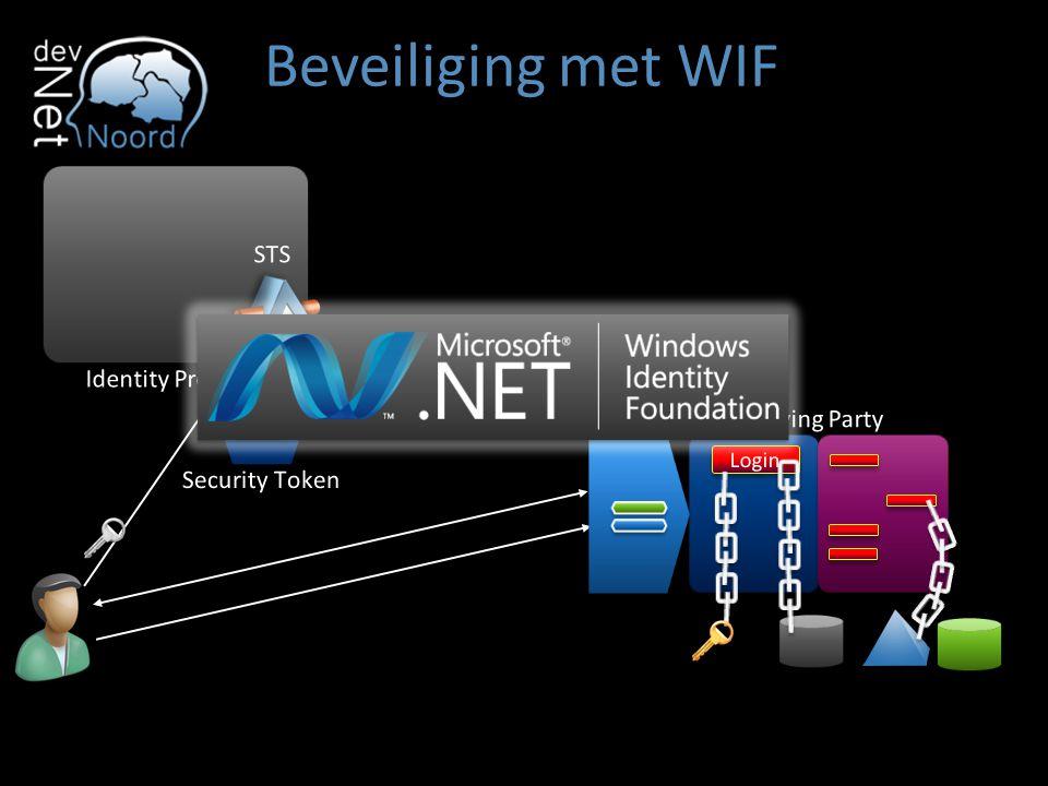 Beveiliging met WIF