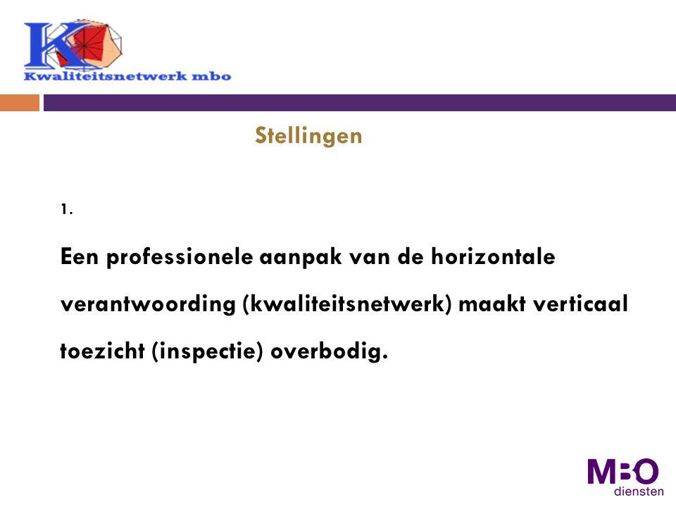 1. Een professionele aanpak van de horizontale verantwoording (kwaliteitsnetwerk) maakt verticaal toezicht (inspectie) overbodig. Stellingen