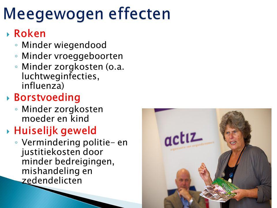  Uitvoeringskosten € 12.500 per geborene in het programma  Rendement: ± 20%  Baten (kinddeel van totale batige effecten) per deelnemend kind aan VoorZorg € 14.800