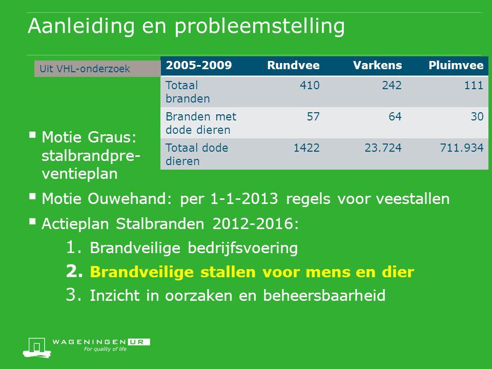 Aanleiding en probleemstelling  Motie Graus: stalbrandpre- ventieplan  Motie Ouwehand: per 1-1-2013 regels voor veestallen  Actieplan Stalbranden 2
