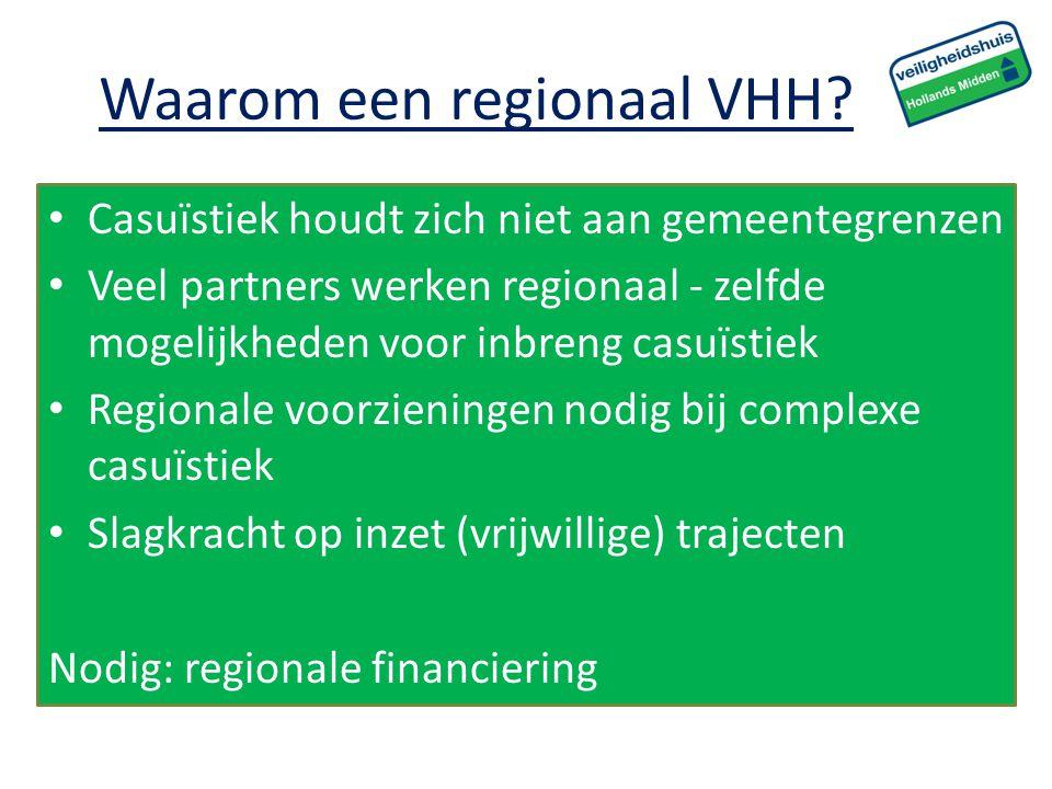 Waarom een regionaal VHH? Casuïstiek houdt zich niet aan gemeentegrenzen Veel partners werken regionaal - zelfde mogelijkheden voor inbreng casuïstiek