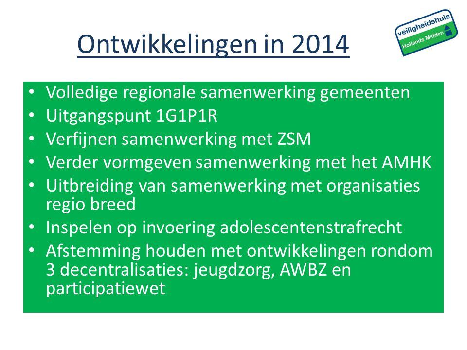 Ontwikkelingen in 2014 Volledige regionale samenwerking gemeenten Uitgangspunt 1G1P1R Verfijnen samenwerking met ZSM Verder vormgeven samenwerking met