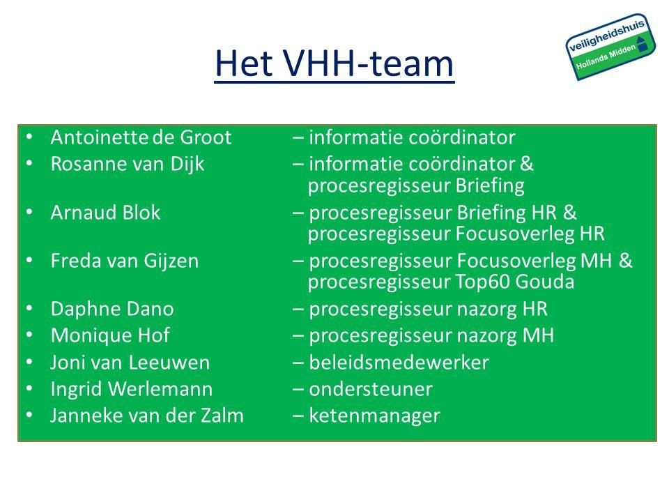 Het VHH-team Antoinette de Groot – informatie coördinator Rosanne van Dijk – informatie coördinator & procesregisseur Briefing Arnaud Blok – procesreg