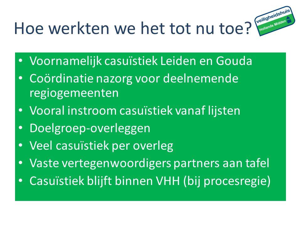 Hoe werkten we het tot nu toe? Voornamelijk casuïstiek Leiden en Gouda Coördinatie nazorg voor deelnemende regiogemeenten Vooral instroom casuïstiek v