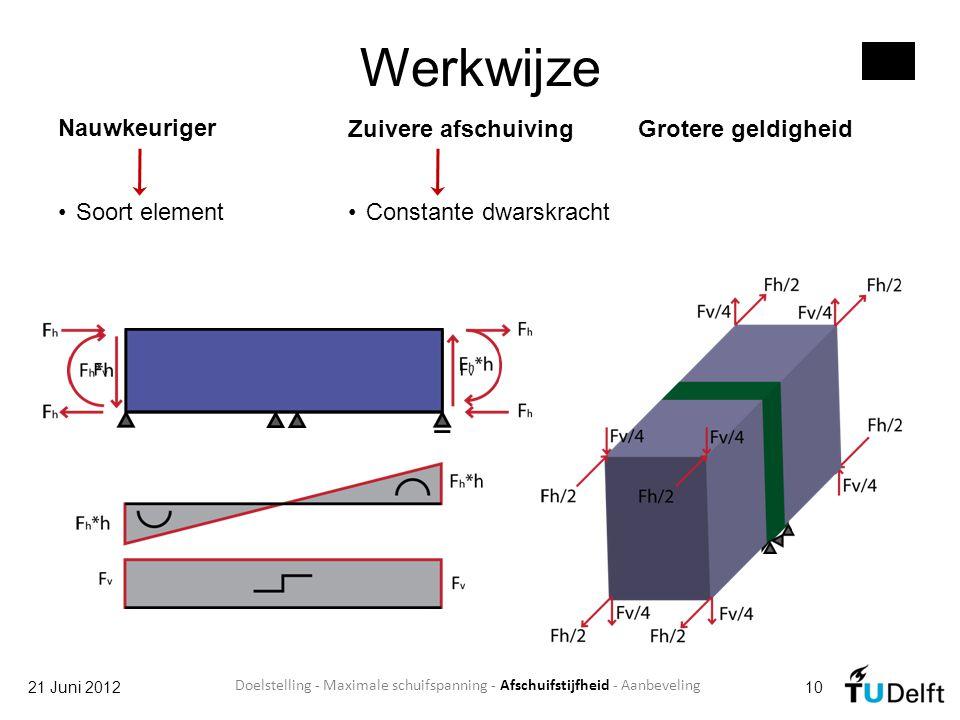 Werkwijze 21 Juni 201210 Nauwkeuriger Zuivere afschuivingGrotere geldigheid Soort element Constante dwarskracht Doelstelling - Maximale schuifspanning - Afschuifstijfheid - Aanbeveling