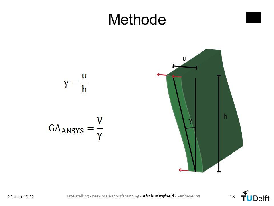 Methode 21 Juni 201213 Doelstelling - Maximale schuifspanning - Afschuifstijfheid - Aanbeveling