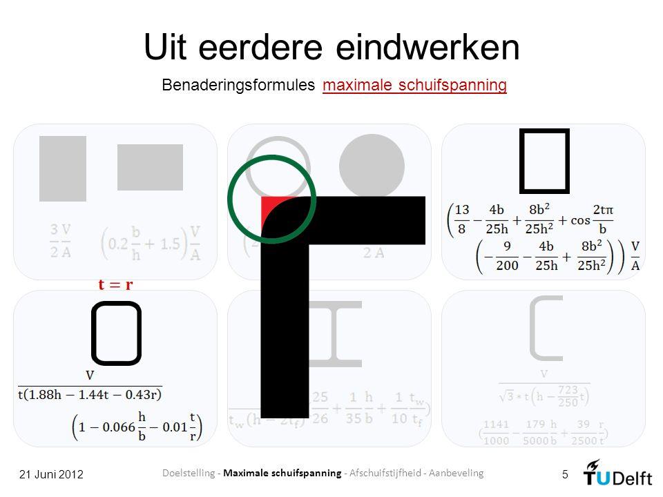 Methode 21 Juni 20126 ← ingewikkeld ← eenvoudig 1 2 3 Doelstelling - Maximale schuifspanning - Afschuifstijfheid - Aanbeveling