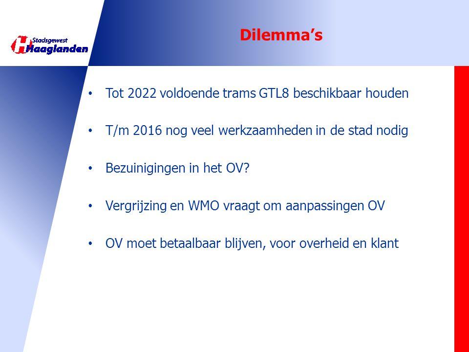 Dilemma's Tot 2022 voldoende trams GTL8 beschikbaar houden T/m 2016 nog veel werkzaamheden in de stad nodig Bezuinigingen in het OV? Vergrijzing en WM