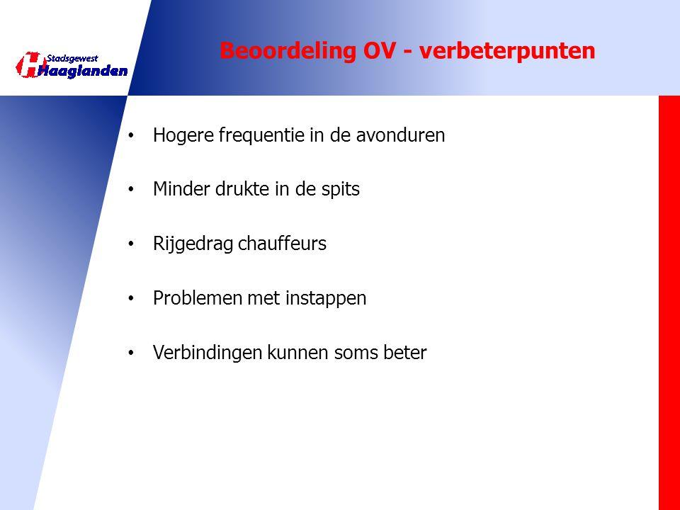 Lijn 9 naar Scheveningen?