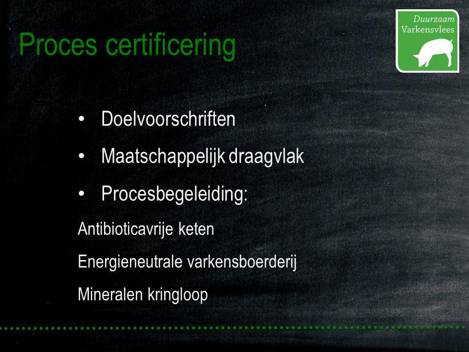 Proces certificering Doelvoorschriften Maatschappelijk draagvlak Procesbegeleiding: Antibioticavrije keten Energieneutrale varkensboerderij Mineralen kringloop