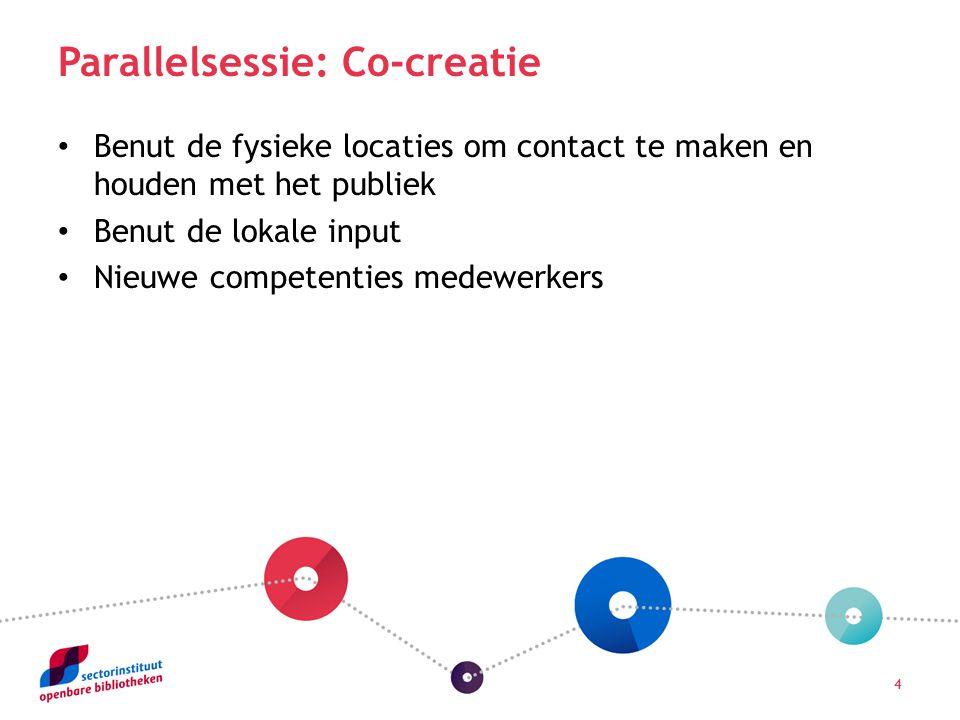 4 Parallelsessie: Co-creatie Benut de fysieke locaties om contact te maken en houden met het publiek Benut de lokale input Nieuwe competenties medewerkers