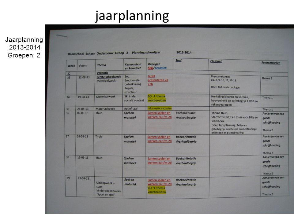 jaarplanning Jaarplanning 2013-2014 Groepen: 2