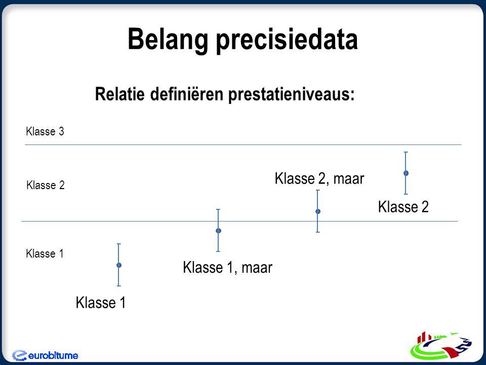 Relatie definiëren prestatieniveaus: Belang precisiedata Klasse 2 Klasse 1, maar Klasse 1 Klasse 3 Klasse 1 Klasse 2, maar Klasse 2