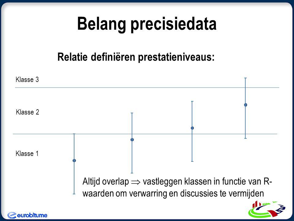 Belang precisiedata Klasse 2 Klasse 3 Klasse 1 Altijd overlap  vastleggen klassen in functie van R- waarden om verwarring en discussies te vermijden
