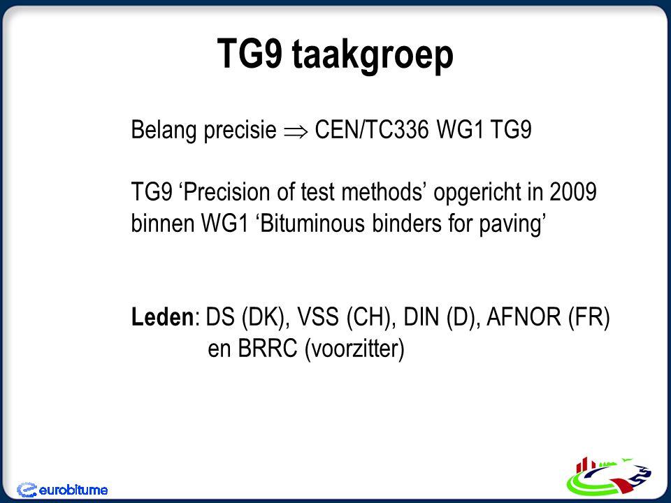 Doelstellingen : Identificatie leemtes precisiedata in proef-methodes aangewend in productstandaarden EN 12591, EN 14023, EN13924-1 en -2 Nood aan wijzigingen – verbeteringen in huidige precisiedata TG9 taakgroep
