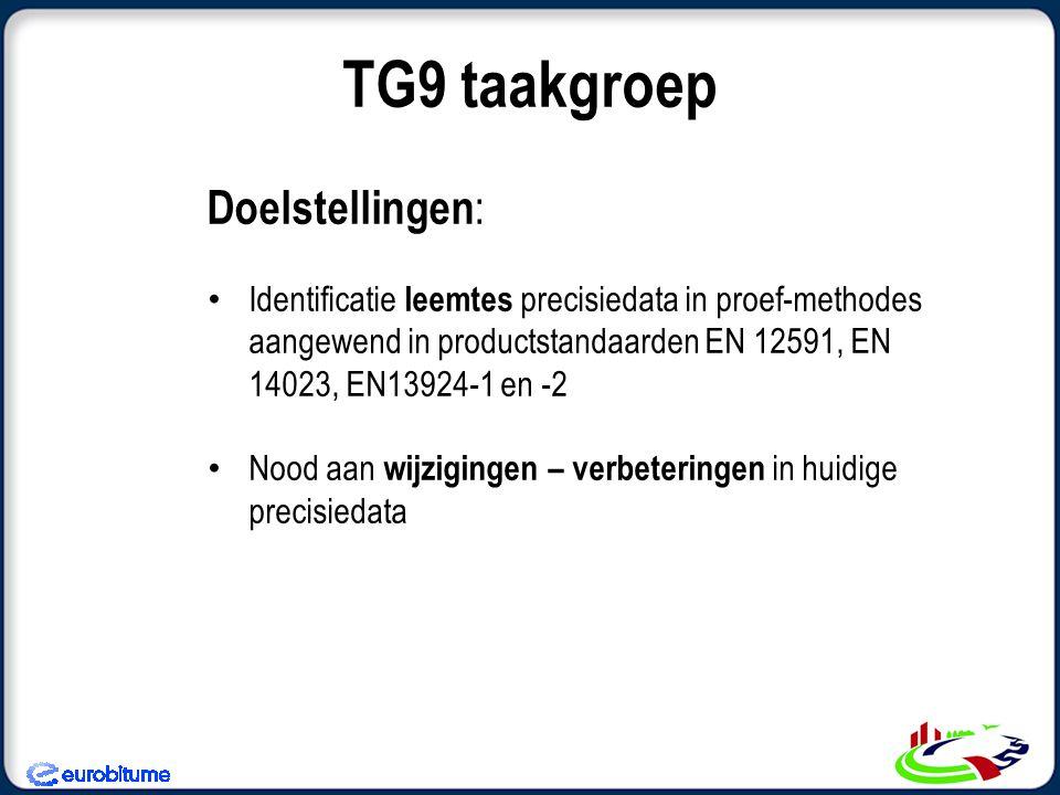 Ontbrekende precisiedata (niet volledig): TG9 taakgroep ProefmethodeKenmerkOntbrekende precisiedata EN 1427Verwekingstemperatuur R&KR&K > 80°C: guideline EN 12607-1Korte termijn verouderingPmB's: guideline EN 15323Lange termijn veroudering (RCAT)Preliminary Round Robin results EN 12593Fraass breaking pointGuidence for PmB's Vooral bij PmB's is er nood aan precisiedata