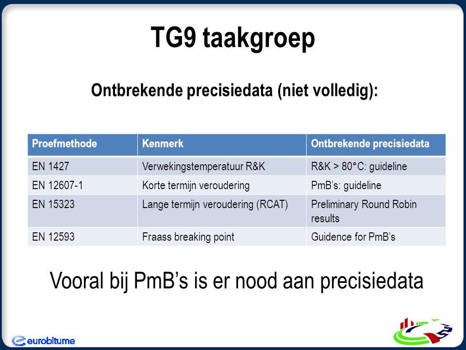 Ontbrekende precisiedata (niet volledig): TG9 taakgroep ProefmethodeKenmerkOntbrekende precisiedata EN 1427Verwekingstemperatuur R&KR&K > 80°C: guidel