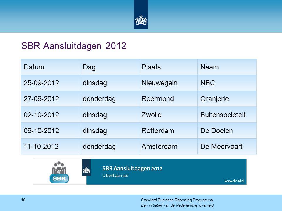 SBR Aansluitdagen 2012 10Standard Business Reporting Programma Een initiatief van de Nederlandse overheid