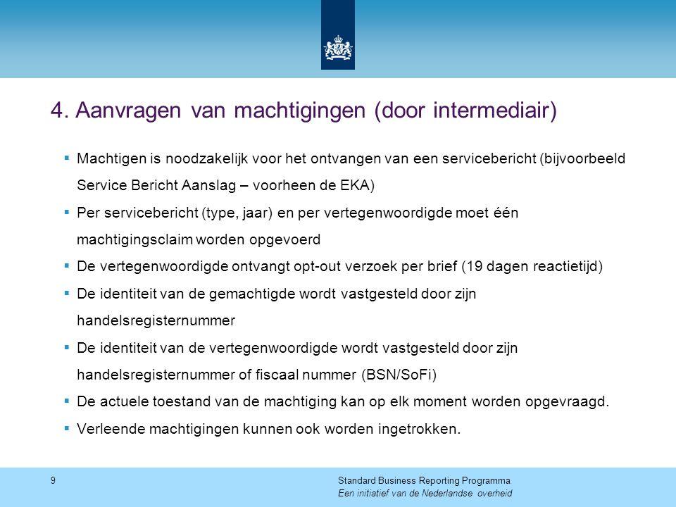 4. Aanvragen van machtigingen (door intermediair)  Machtigen is noodzakelijk voor het ontvangen van een servicebericht (bijvoorbeeld Service Bericht