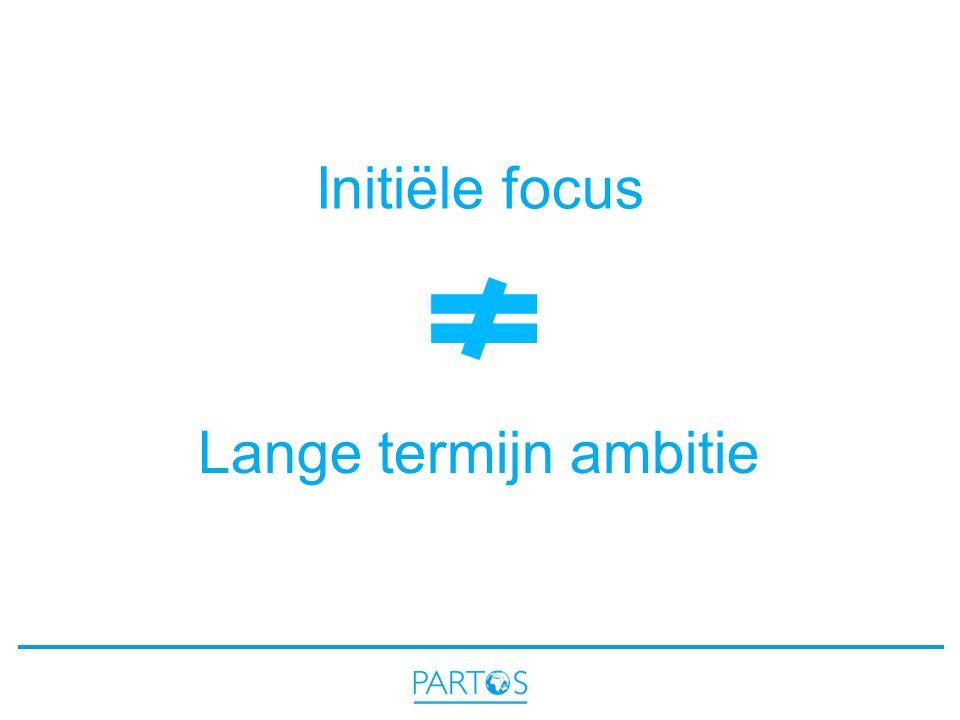 Initiële focus Lange termijn ambitie