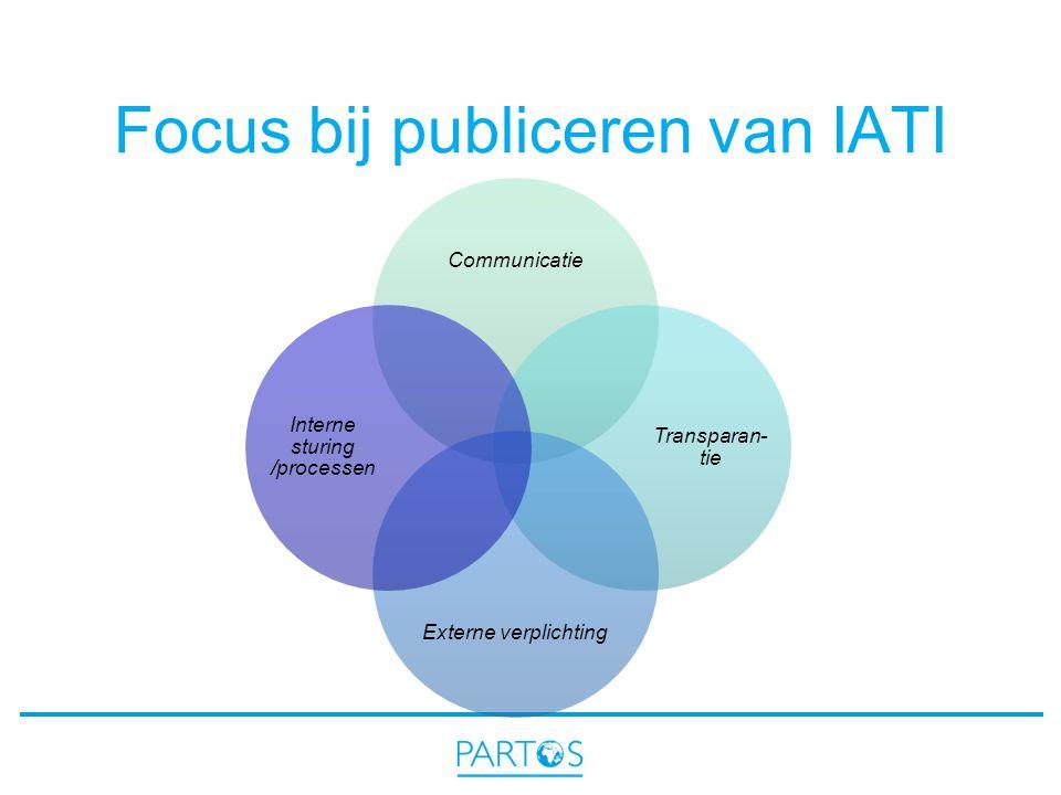 Focus bij publiceren van IATI Communicatie Transparan- tie Externe verplichting Interne sturing /processen