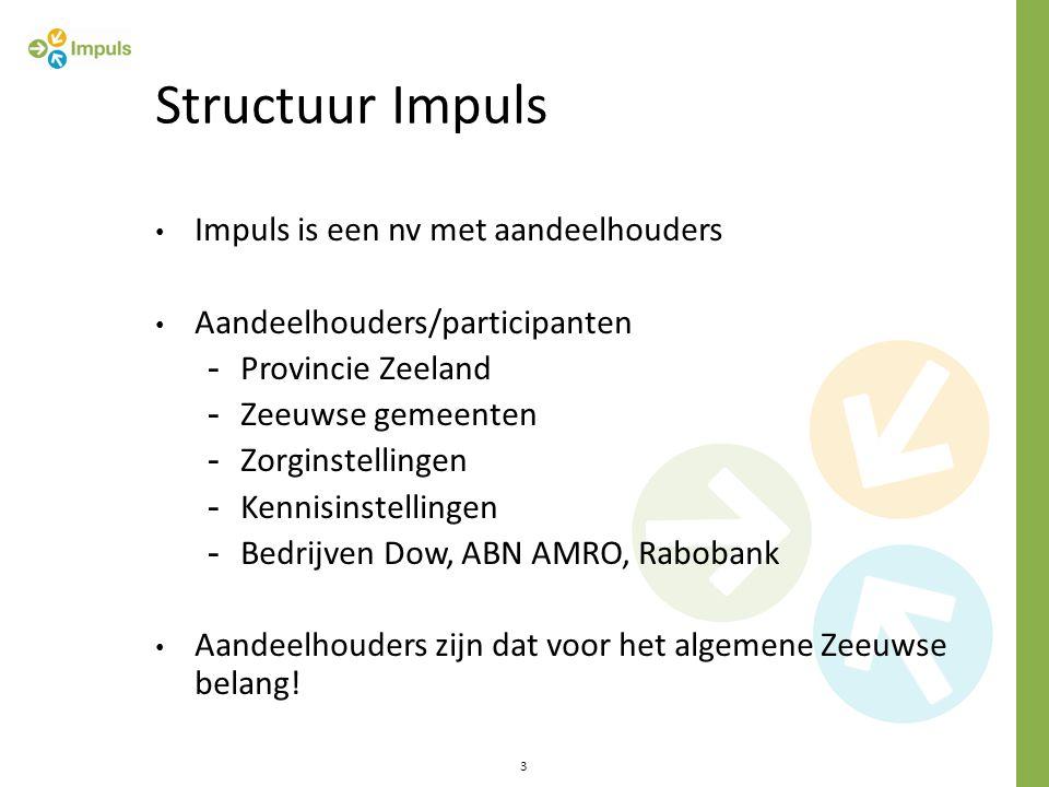 Structuur Impuls Impuls is een nv met aandeelhouders Aandeelhouders/participanten - Provincie Zeeland - Zeeuwse gemeenten - Zorginstellingen - Kennisinstellingen - Bedrijven Dow, ABN AMRO, Rabobank Aandeelhouders zijn dat voor het algemene Zeeuwse belang.