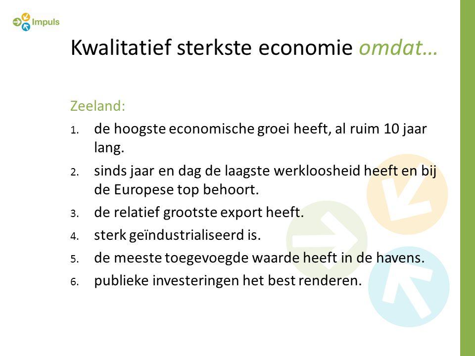Kwalitatief sterkste economie omdat… Zeeland: 1. de hoogste economische groei heeft, al ruim 10 jaar lang. 2. sinds jaar en dag de laagste werklooshei