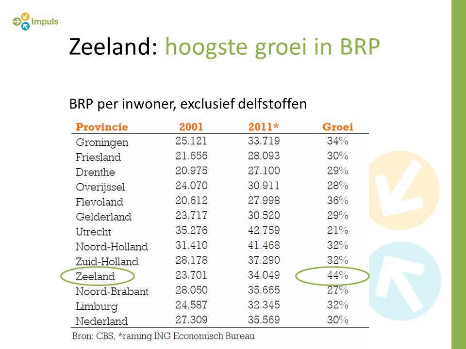 Zeeland: hoogste groei in BRP BRP per inwoner, exclusief delfstoffen