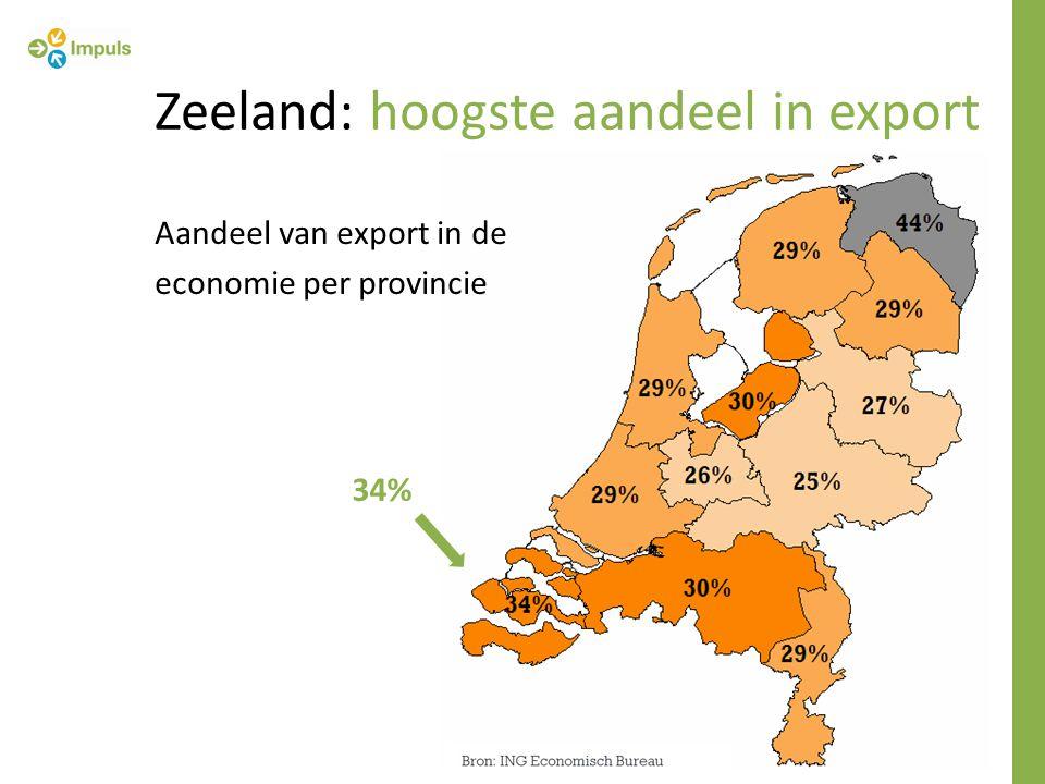 Zeeland: hoogste aandeel in export Aandeel van export in de economie per provincie 34%