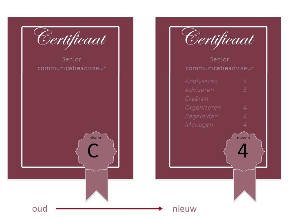 Certificaat Senior communicatieadviseur Certificaat Senior communicatieadviseur C4 Analyseren4 Adviseren5 Creëren- Organiseren4 Begeleiden4 Managen4 n