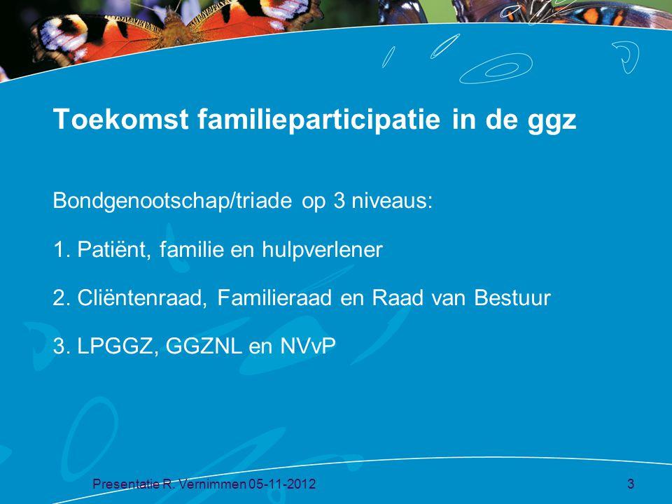 Toekomst familieparticipatie in de ggz Bondgenootschap/triade op 3 niveaus: 1. Patiënt, familie en hulpverlener 2. Cliëntenraad, Familieraad en Raad v
