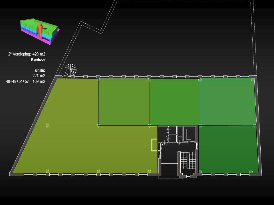 2 e Verdieping: 420 m2 Kantoor units: 221 m2 48+48+54+57= 159 m2