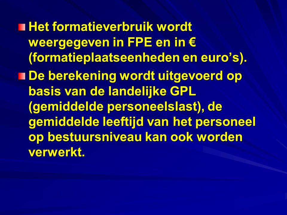 Het formatieverbruik wordt weergegeven in FPE en in € (formatieplaatseenheden en euro's). De berekening wordt uitgevoerd op basis van de landelijke GP