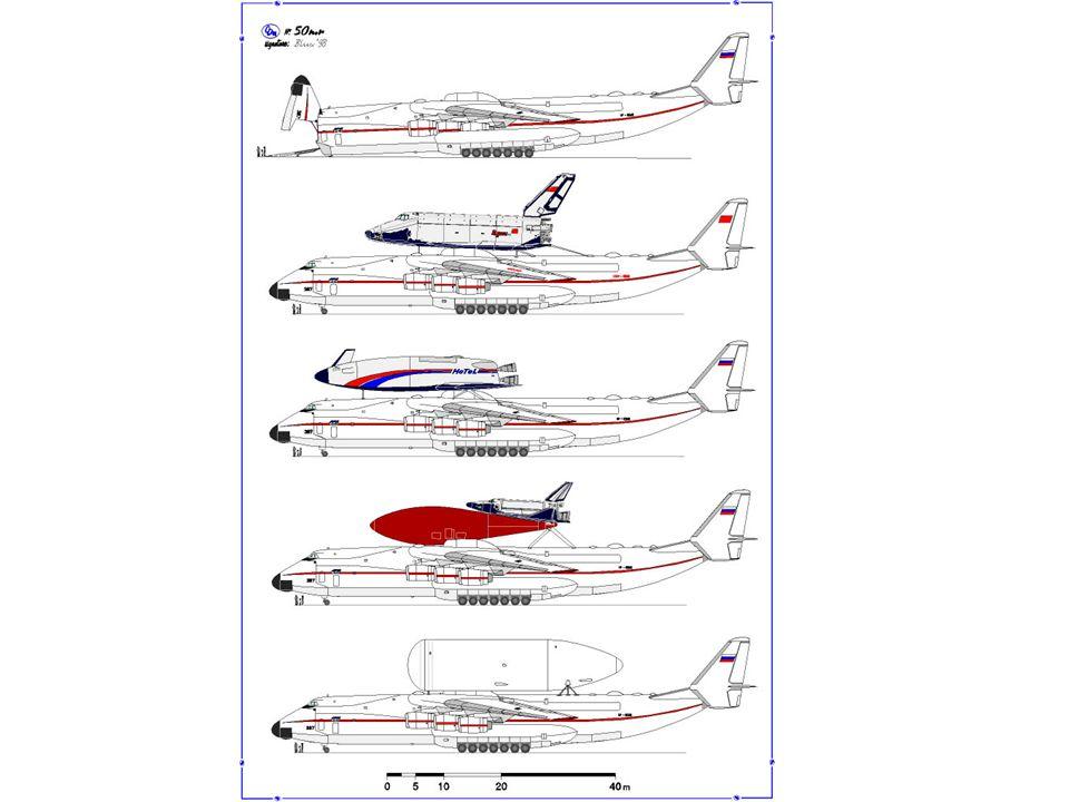 De afmetingen van de AN 225, zijn 85 m lang (73 voor de A380), 90 breed (80 voor de A380) en 20 m de hoog (24 voor de A380).