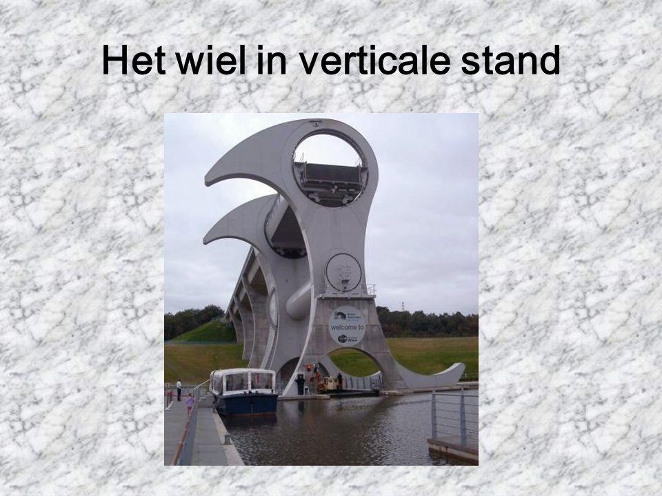 Het wiel in verticale stand