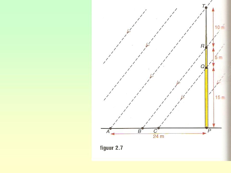 opgave 53 bSnavelfiguur geeft CL = = 1,5 CQCL DQDH 2CL 86 2 × 6 8
