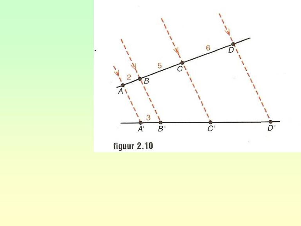 Gelijkvormige driehoeken herkennen Twee driehoeken zijn gelijkvormig als ze twee paar gelijke hoeken hebben.