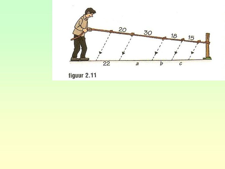 opgave 28 a  A 1 =  A 2  B =  E b geeft geeft AD = = 4 geeft DE = ≈ 5,3 CD = AD – AC = 4 – 3 = 1 ∆ABCABACBC ∆AEDAEADED 634 8ADED 3 × 8 6 4 × 8 6 ∆ABC ∆AED S 63 8AD 64 8ED